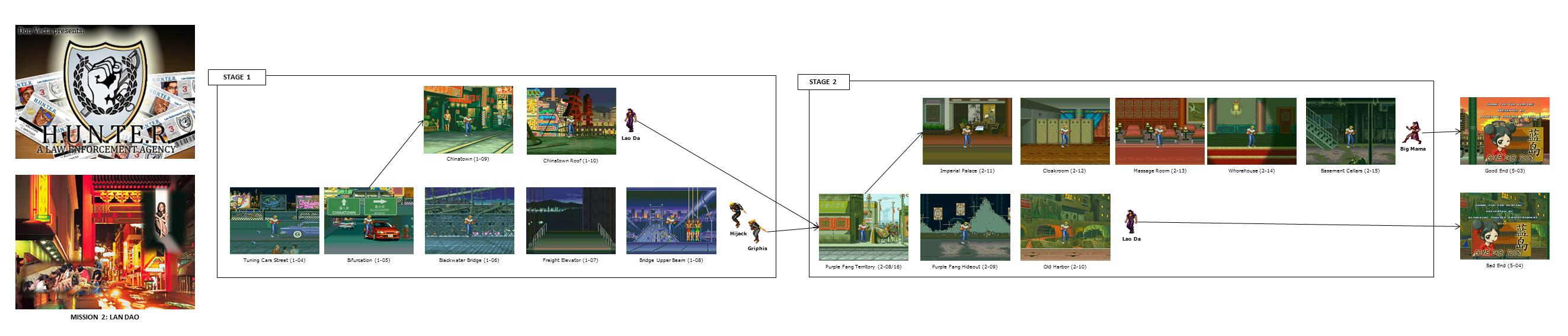 H.U.N.T.E.R. Mod of the Year edition v2.0 - Page 5 Hunter-map-2-lan-dao