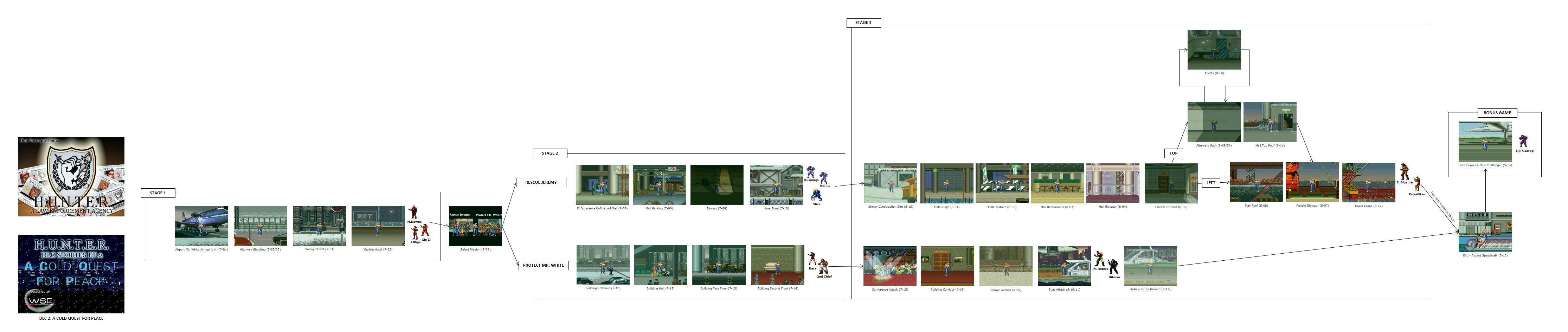 H.U.N.T.E.R. Mod of the Year edition v2.0 - Page 5 Hunter-map-dlc2-cold-quest